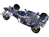 Williams FW19 1997 pictures